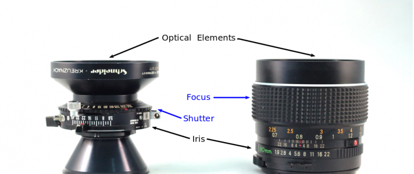 Lens Buying Guide Added